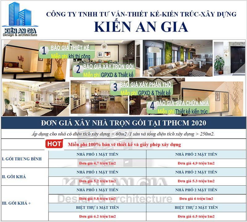 Đơn giá xây nhà trọn gói tại TPHCM