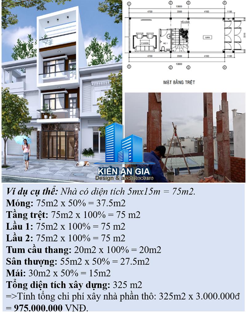 Cách tính chi phí xây dựng phần thô cho nhà 2,5 tầng.