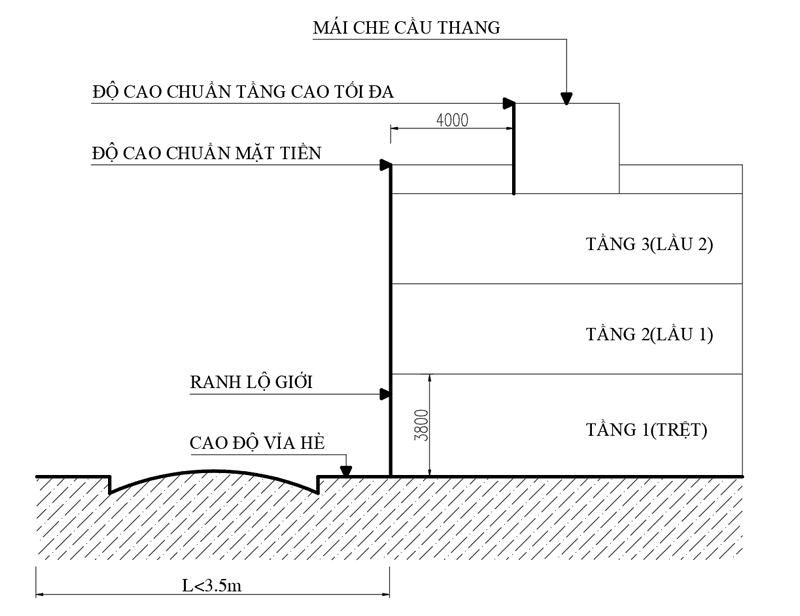 Đường-hẻm trước nhà nhỏ hơn 3,5m được xây 3 tầng.