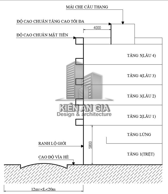 Được tăng thêm 1 tầng do khu vực quận trung tâm TP hoặc trung tâm cấp quận.