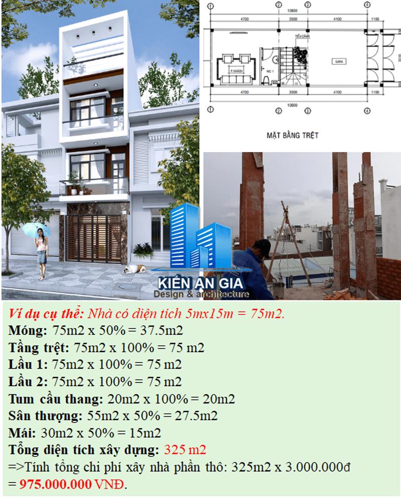 Chi phí xây phần thô nhà phố.