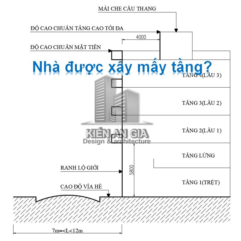 Quy định số tầng trong xin phép xây dựng.