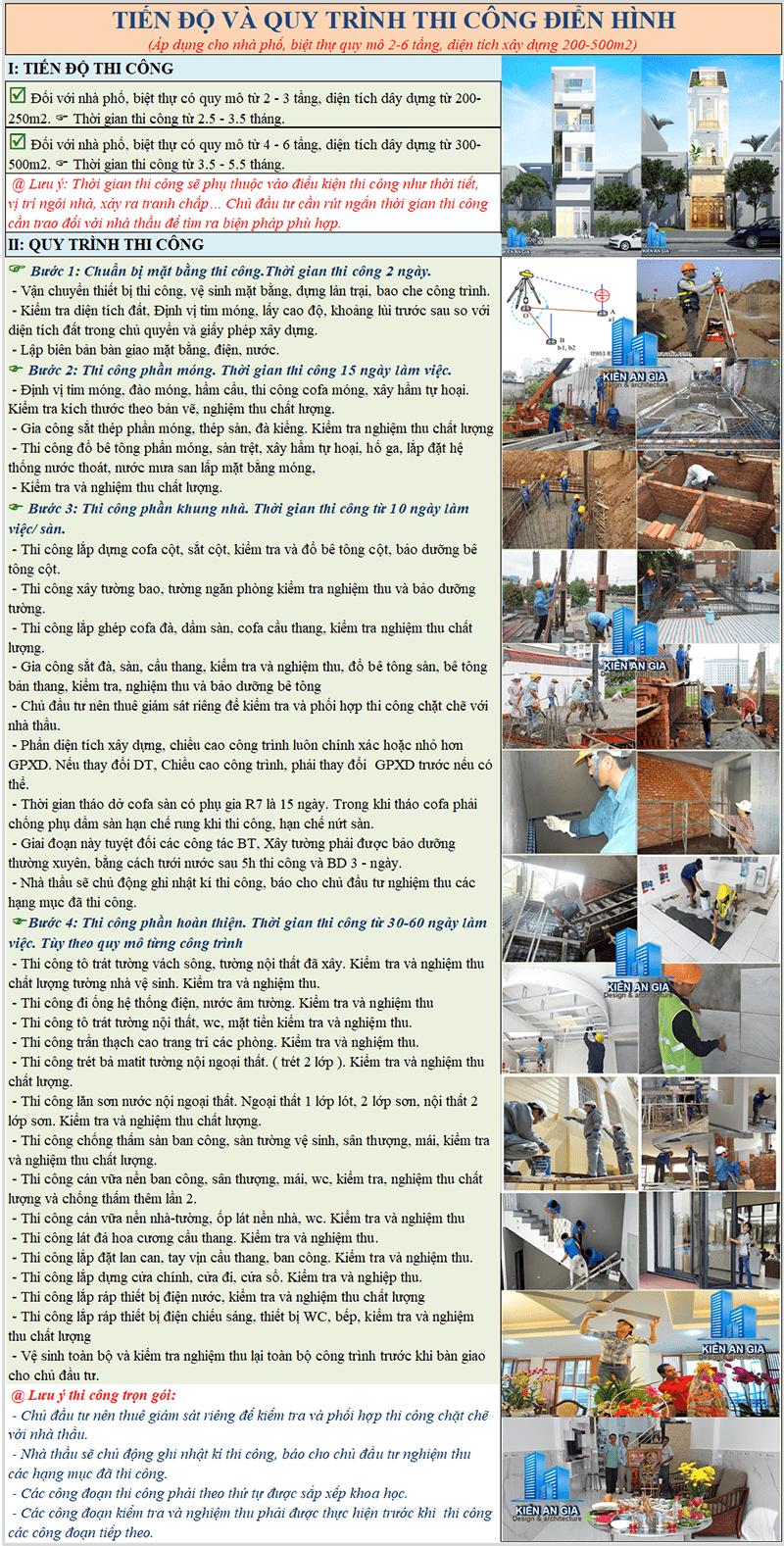 Quy trình và tiến độ thi công xây nhà trọn gói