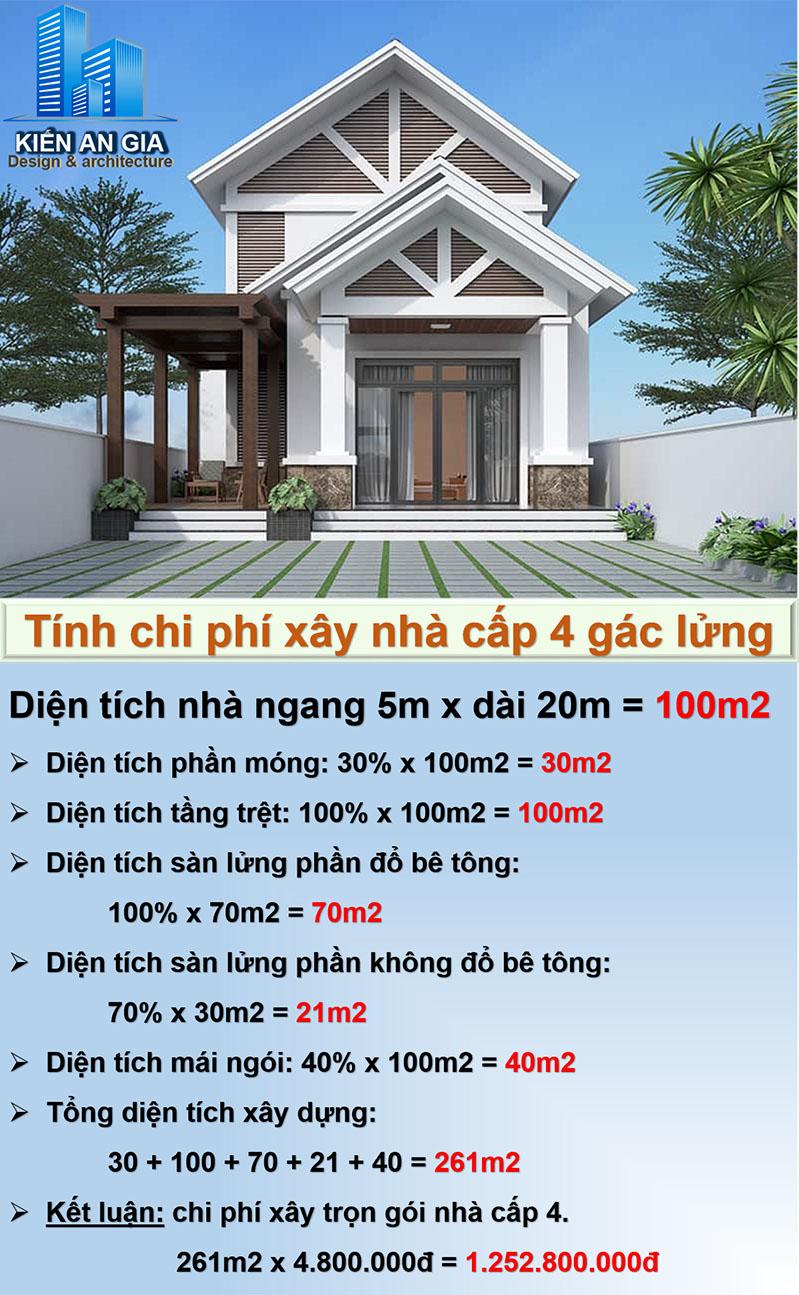 Chi phí xây nhà cấp 4 có gác lửng 100m2. xây nhà cấp 4 có gác lửng 100m2.