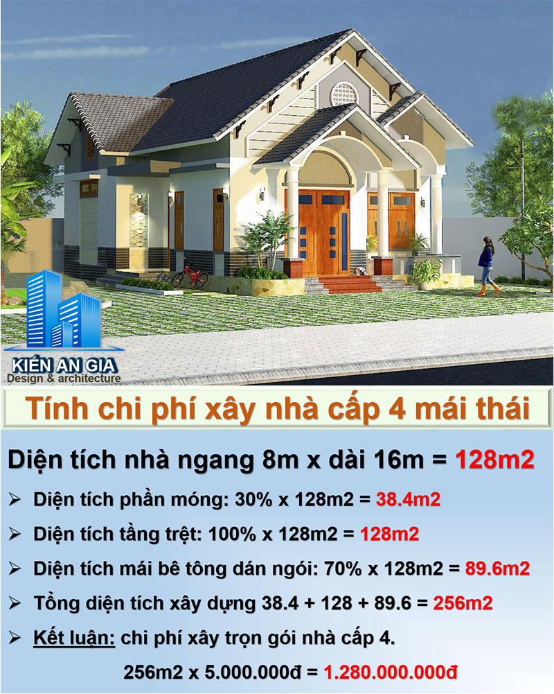 Chi phí xây nhà cấp 4 mái thái 130m3.