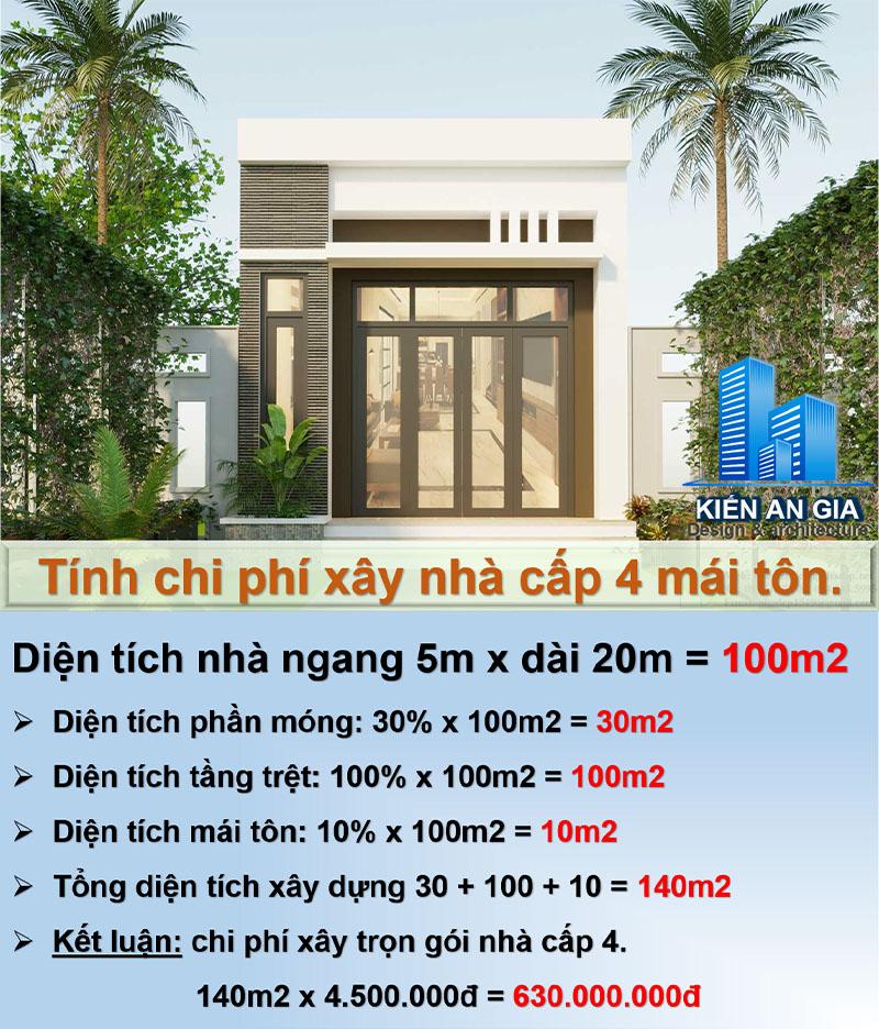 Chi phí xây nhà cấp 4 100m2.